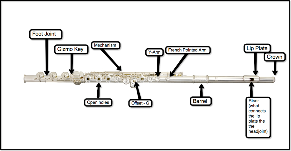 parts of the flute